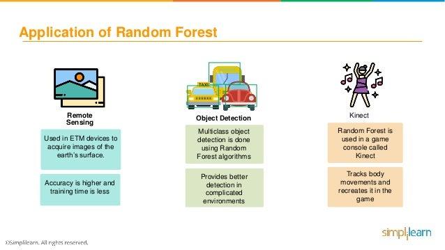 Random Forest Algorithm - Random Forest Explained | Random Forest In …