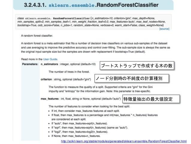 ブートストラップで作成する木の数 ノード分割時の不純度の計算種別 http://scikit-learn.org/stable/modules/generated/sklearn.ensemble.RandomForestClassifier....