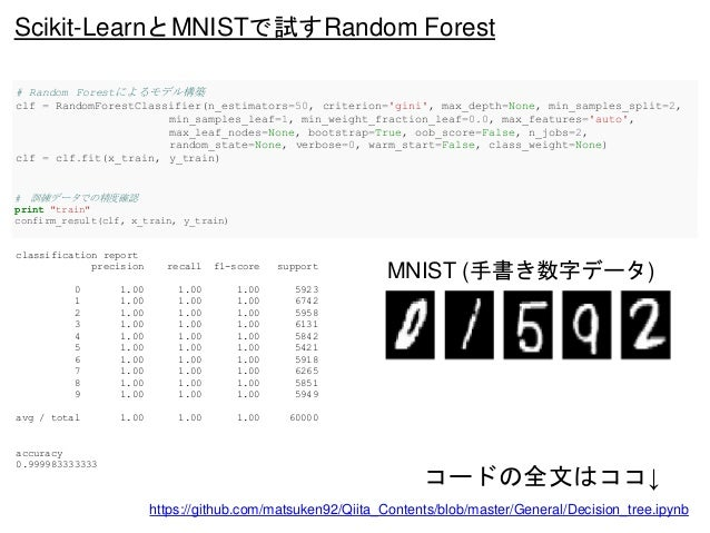 Scikit-LearnとMNISTで試すRandom Forest https://github.com/matsuken92/Qiita_Contents/blob/master/General/Decision_tree.ipynb # ...