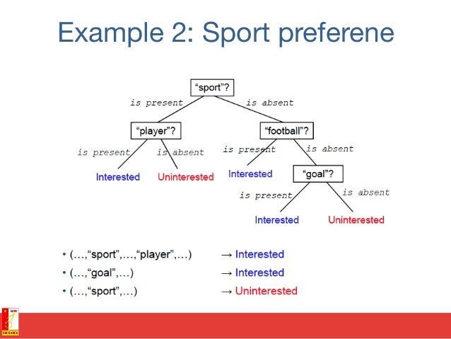Example 2: Sport preferene