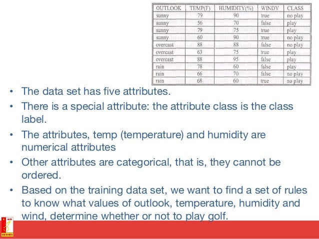 • The data set has five attributes. • There is a special attribute: the attribute class is the class label. • The attrib...