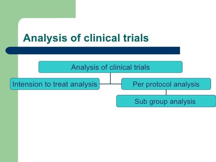 Analysis of clinical trials  Analysis of clinical trials Intension to treat analysis Per protocol analysis Sub group analy...