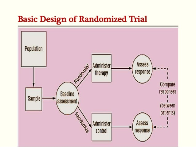 randomized controlled trial comparing synchronized intermittent With apnoeic spells were enrolled in a randomised controlled trial with controlled trial comparing synchronized nasal intermittent positive pressure.