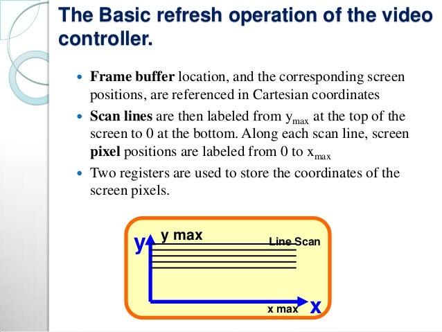 Raster Scan Generator x Register y Register Memory Address Frame Buffer Intensity