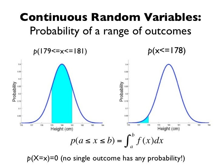 pdf of product of random variables in uniform distribution