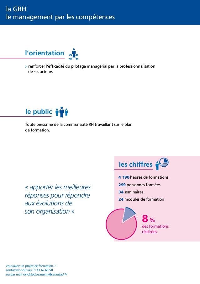 la GRH le management par les compétences • la réglementation de la FPC La consultation des partenaires sociaux. Les règles...