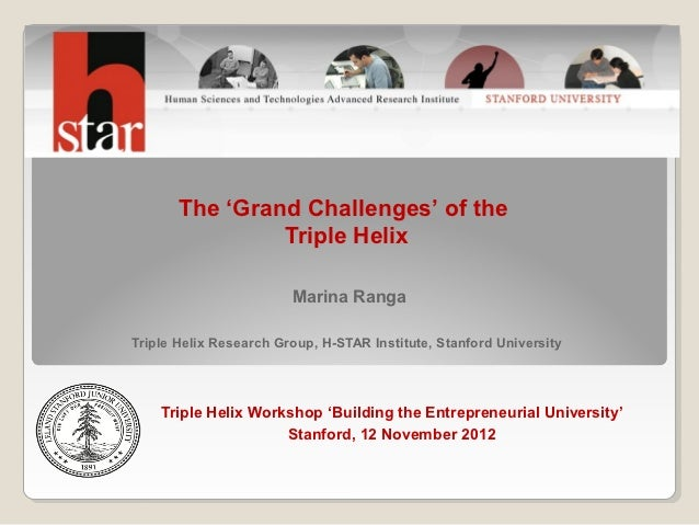 The 'Grand Challenges' of the                Triple Helix                        Marina RangaTriple Helix Research Group, ...