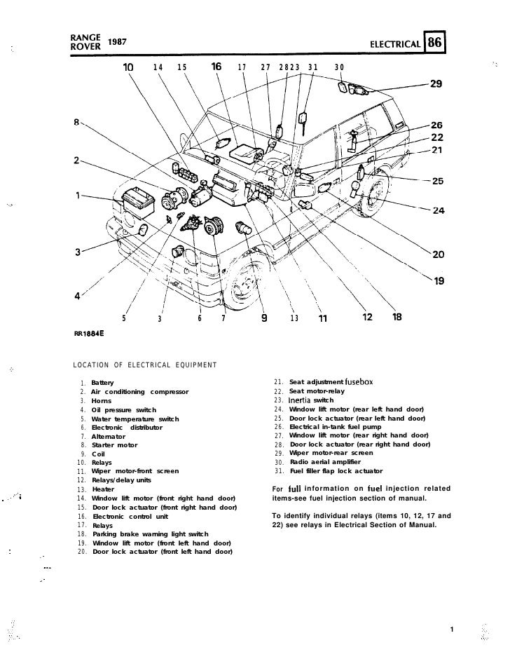 1999 Range Rover Fuse Box Diagram
