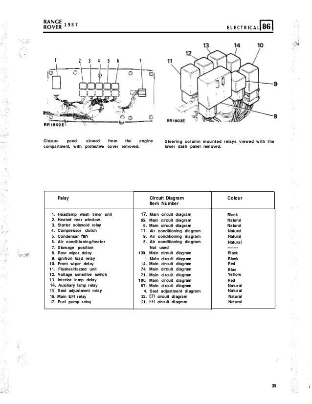 radio wiring land rover land rover range rover p 38 stereo wiring wiring diagrams click  land rover range rover p 38 stereo
