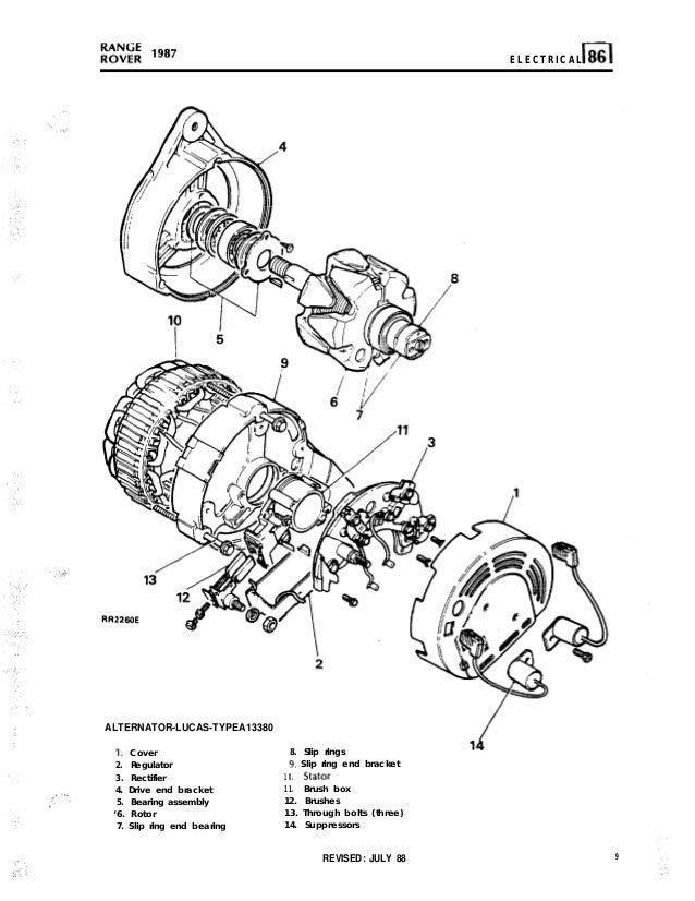 1973 harley flh wiring harness 1973 harley sportster