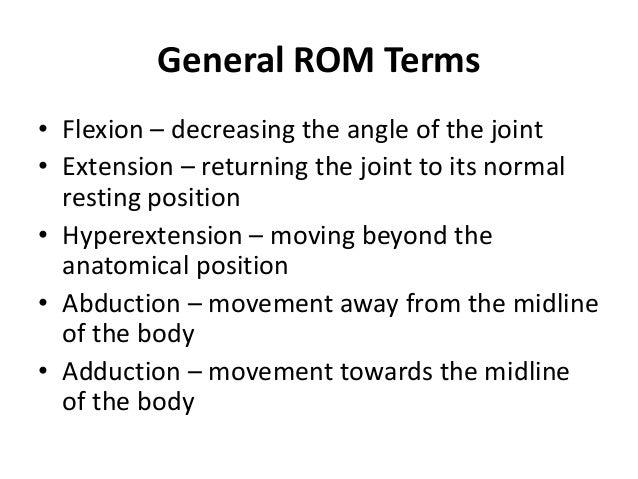 Range Of Motion In Yoga Asanas