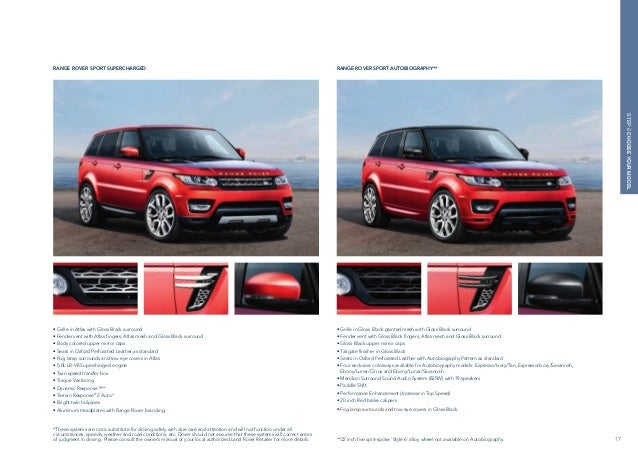 fixings HSE//Supercharged Rear Back mudflaps kit for Range Rover Sport NEW PAIR