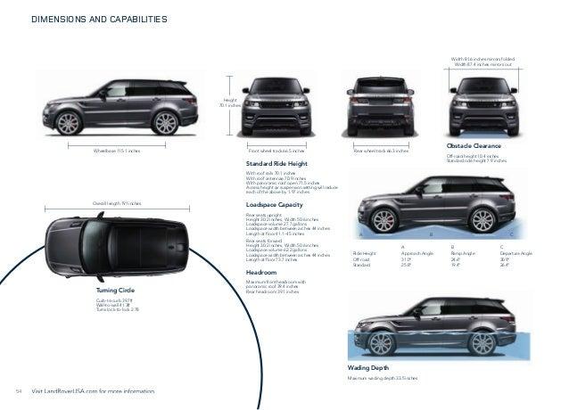 range rover sport 2013. Black Bedroom Furniture Sets. Home Design Ideas