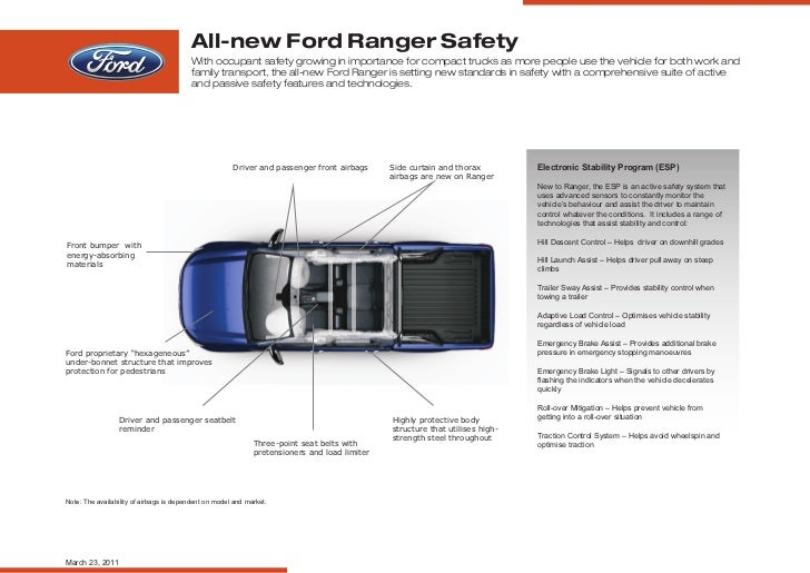 All-new Ford Ranger Safety                                         With occupant safety growing in importance for compact ...
