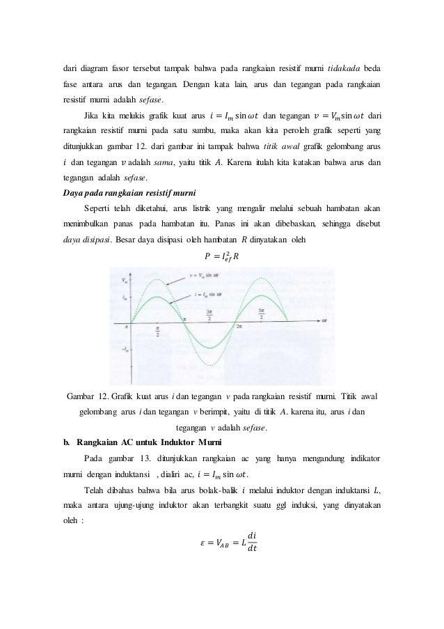 Materi kelas xii rangkaian arus bolak balik 13 dari diagram fasor tersebut tampak bahwa pada rangkaian resistif ccuart Gallery
