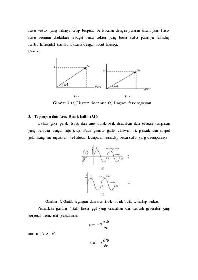Rangkaian arus bolak balik fisika sma fasor dinyatakan dengan 5 suatu vektor yang ccuart Gallery