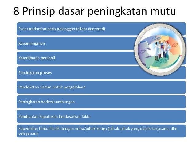 8 Prinsip dasar peningkatan mutu Pusat perhatian pada pelanggan (client centered) Kepemimpinan Keterlibatan personil Pende...