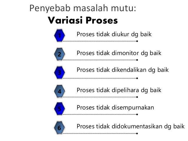 Penyebab masalah mutu: Variasi Proses Proses tidak diukur dg baik1 Proses tidak dimonitor dg baik2 Proses tidak dikendalik...