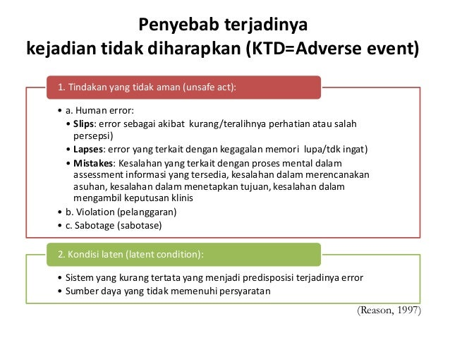 Penyebab terjadinya kejadian tidak diharapkan (KTD=Adverse event) (Reason, 1997) • a. Human error: • Slips: error sebagai ...