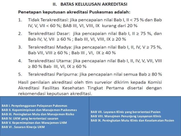 28 BAB I. Penyelenggaraan Pelayanan Pukesmas BAB II. Kepemimipinan dan Manajemen Puskesmas BAB III. Peningkatan Mutu dan M...