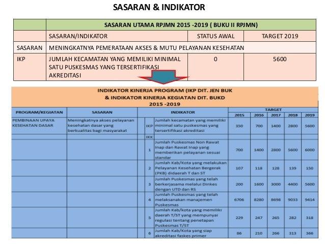 SASARAN & INDIKATOR SASARAN UTAMA RPJMN 2015 -2019 ( BUKU II RPJMN) SASARAN/INDIKATOR STATUS AWAL TARGET 2019 SASARAN MENI...