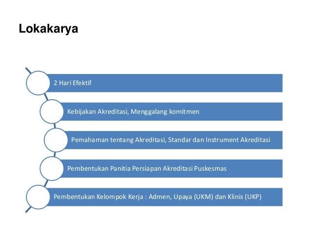 Lokakarya 2 Hari Efektif Kebijakan Akreditasi, Menggalang komitmen Pemahaman tentang Akreditasi, Standar dan Instrument Ak...