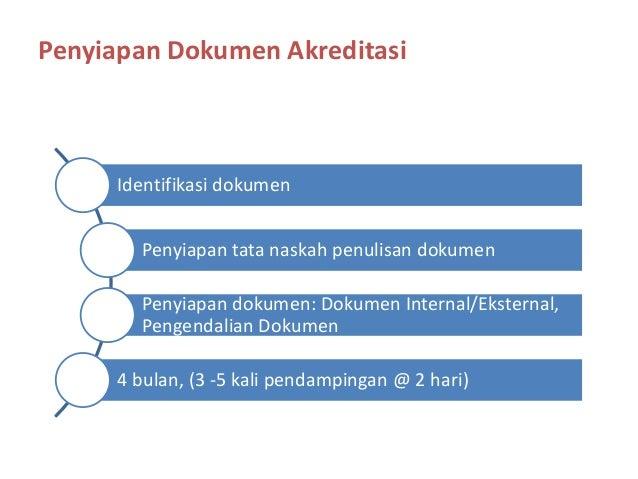 Penyiapan Dokumen Akreditasi Identifikasi dokumen Penyiapan tata naskah penulisan dokumen Penyiapan dokumen: Dokumen Inter...
