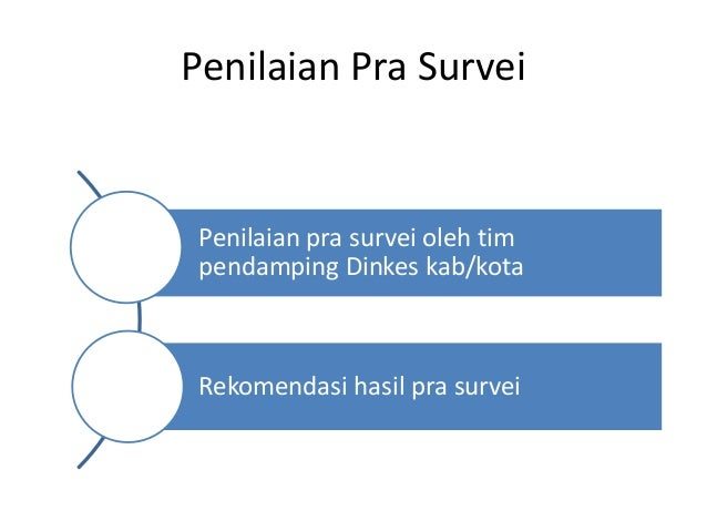 Penilaian Pra Survei Penilaian pra survei oleh tim pendamping Dinkes kab/kota Rekomendasi hasil pra survei