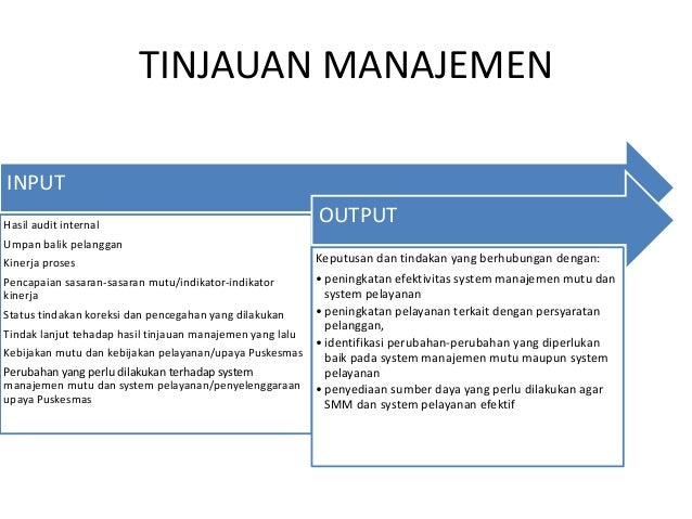 TINJAUAN MANAJEMEN INPUT Hasil audit internal Umpan balik pelanggan Kinerja proses Pencapaian sasaran-sasaran mutu/indikat...