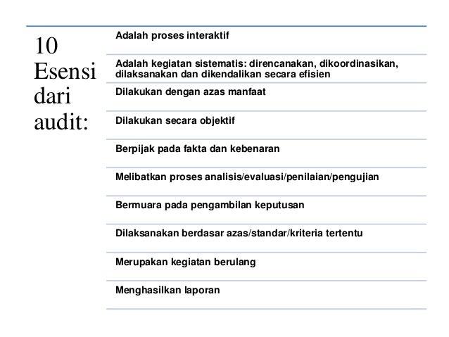 10 Esensi dari audit: Adalah proses interaktif Adalah kegiatan sistematis: direncanakan, dikoordinasikan, dilaksanakan dan...