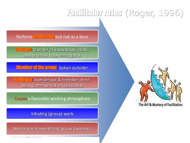 www.themegallery.com Perform leadership but not as a boss Teacher: transfer of knowledge, skills, ability tetapi tidak men...