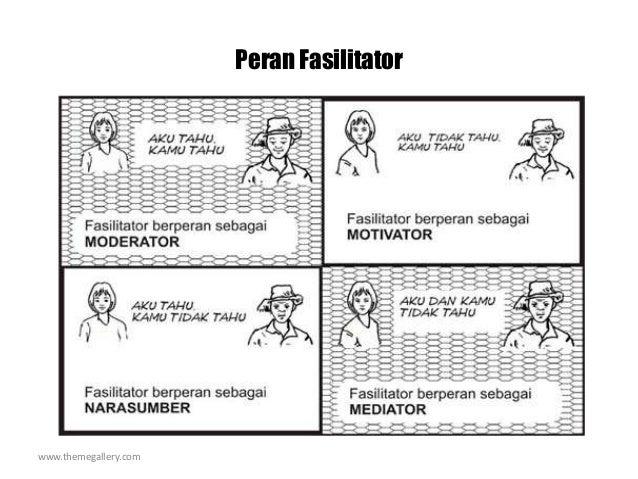 www.themegallery.com Peran Fasilitator