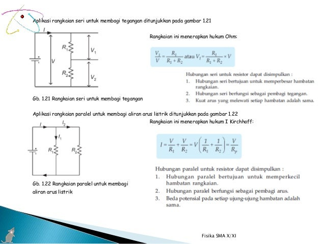 Fisika X Amp Xi Sma Smk Man