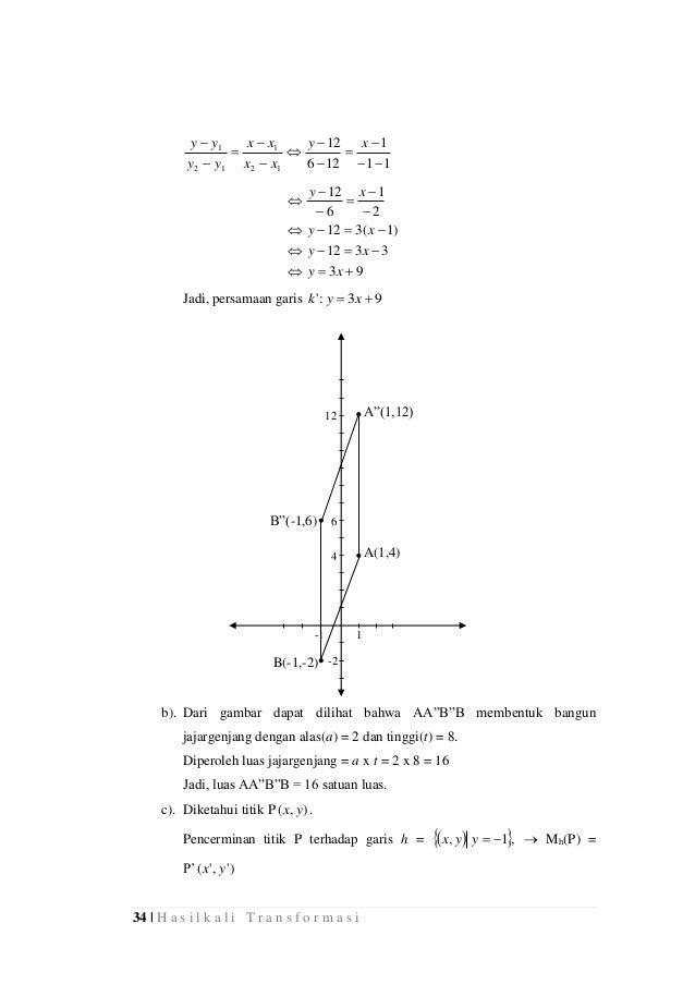 34 | H a s i l k a l i T r a n s f o r m a s i 11 1 126 12 12 1 12 1            xy xx xx yy yy 93 3312 )1(312 ...