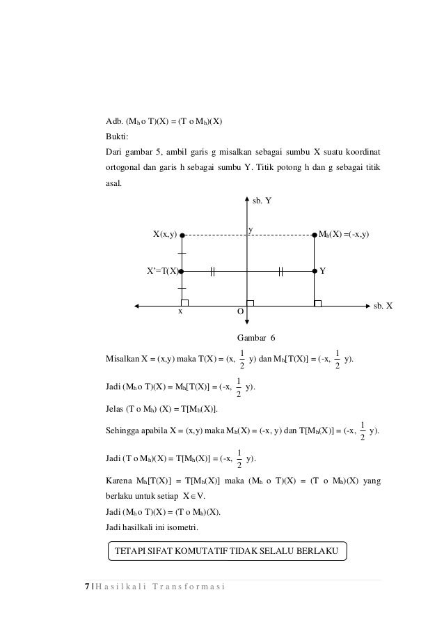 7 | H a s i l k a l i T r a n s f o r m a s i Adb. (Mh o T)(X) = (T o Mh)(X) Bukti: Dari gambar 5, ambil garis g misalkan ...