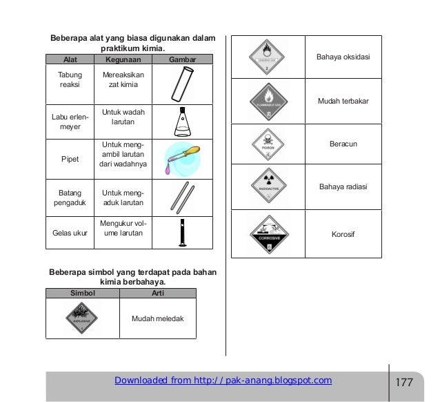Rangkuman Materi Un Ipa Smp Fisika Biologi Dan Kimia Revised