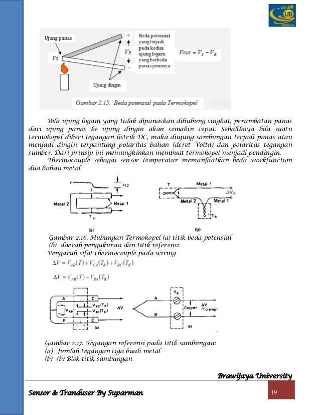 Rangkuman sensor tranduser by suparman 19 ccuart Images