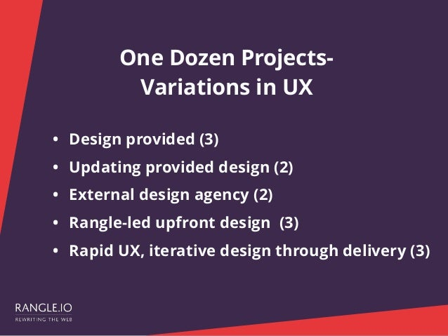 Lean UX Lessons Learned from One Dozen Projects Slide 3
