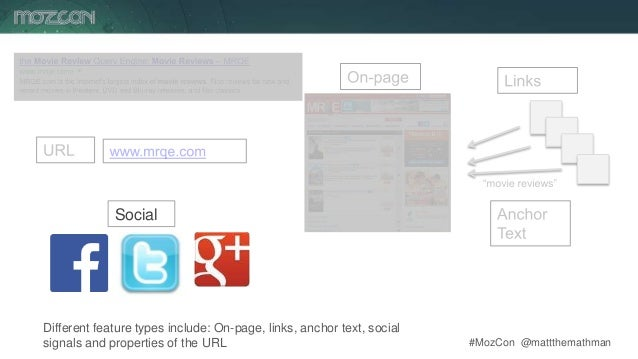 #MozCon @mattthemathman11 Different feature types include: On-page, links, anchor text, social signals and properties of t...
