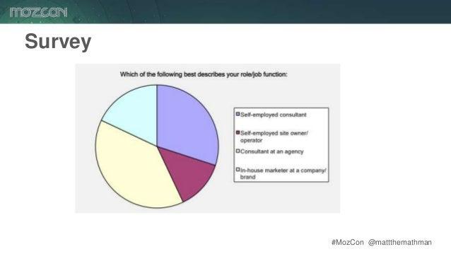 #MozCon @mattthemathman19 Survey