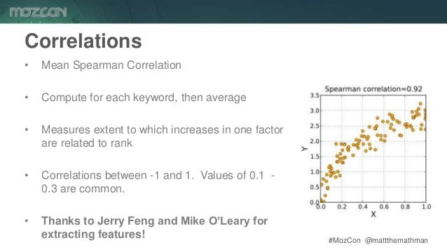 #MozCon @mattthemathman22 Correlations • Mean Spearman Correlation • Compute for each keyword, then average • Measures ext...