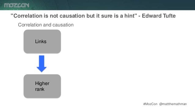 """#MozCon @mattthemathman24 """"Correlation is not causation but it sure is a hint"""" - Edward Tufte Links Correlation and causat..."""
