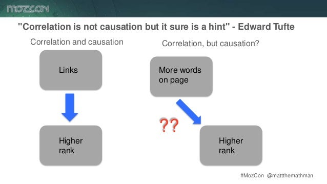 "#MozCon @mattthemathman25 ""Correlation is not causation but it sure is a hint"" - Edward Tufte Links Higher rank Correlatio..."