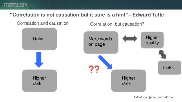 "#MozCon @mattthemathman27 ""Correlation is not causation but it sure is a hint"" - Edward Tufte Links Higher rank Correlatio..."