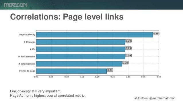 #MozCon @mattthemathman30 Correlations: Page level links Link diversity still very important. Page Authority highest overa...