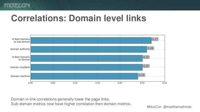 #MozCon @mattthemathman32 Correlations: Domain level links Domain in-link correlations generally lower the page links. Sub...