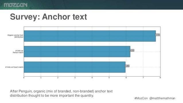 #MozCon @mattthemathman36 Survey: Anchor text After Penguin, organic (mix of branded, non-branded) anchor text distributio...
