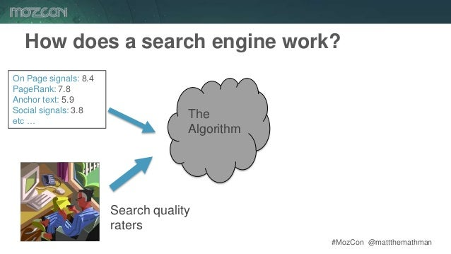 #MozCon @mattthemathman The Algorithm Search quality raters On Page signals: 8.4 PageRank: 7.8 Anchor text: 5.9 Social sig...