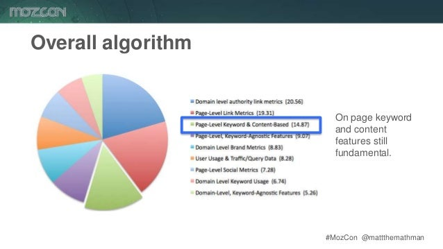 #MozCon @mattthemathman72 Overall algorithm On page keyword and content features still fundamental.