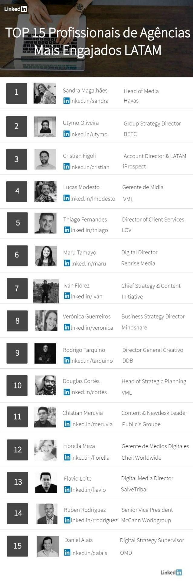 Top 15 Profissionais de Agências Latam 2017